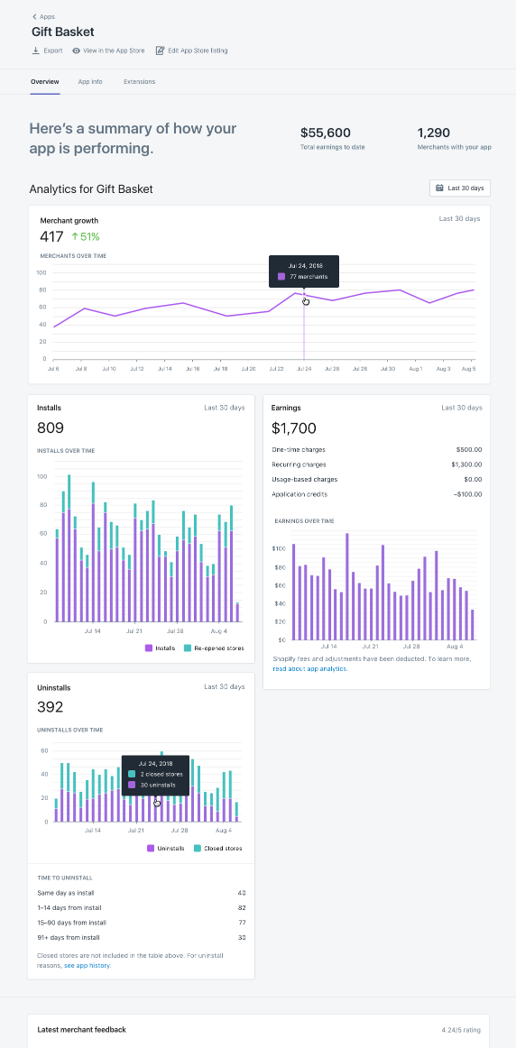 App analytics · Shopify Help Center