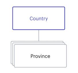 Rose Glen North Dakota ⁓ Try These Canada Country