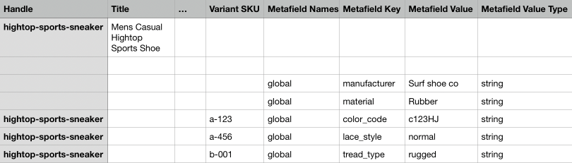Captura de tela de um produto com variantes de campos meta