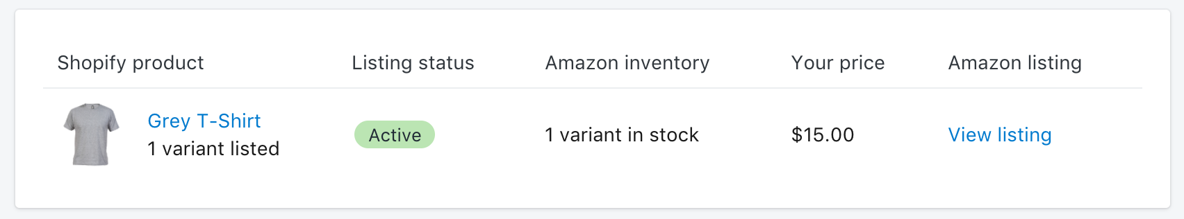 The Amazon listings page in Shopify