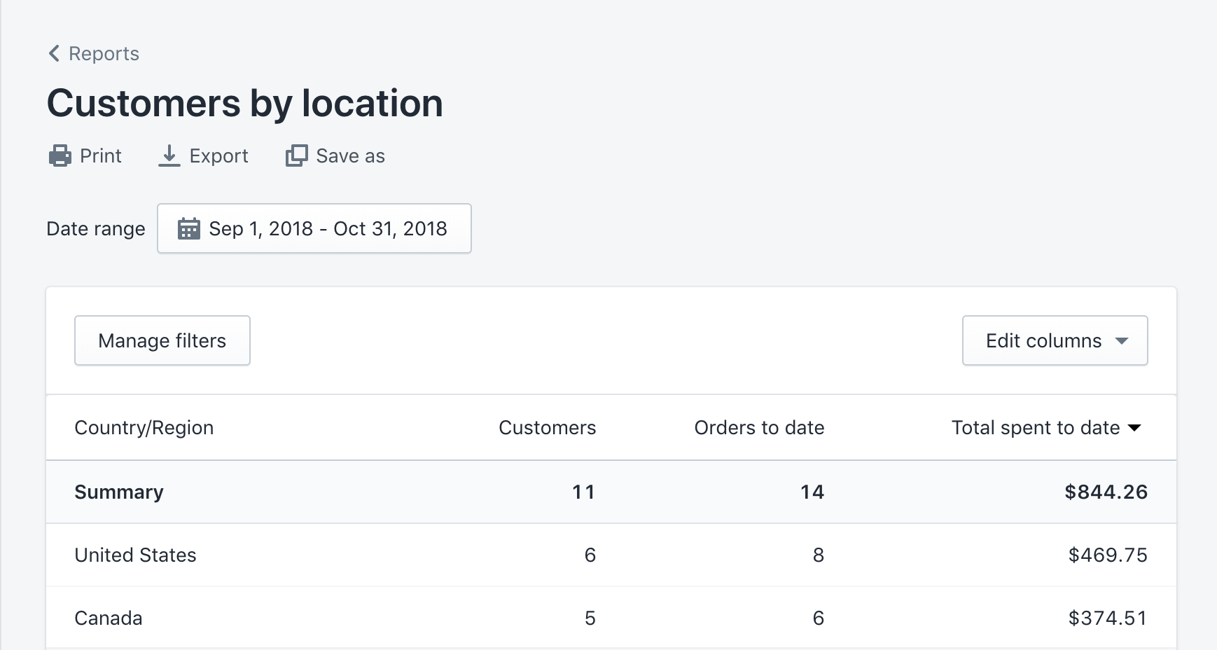 Customers reports · Shopify Help Center