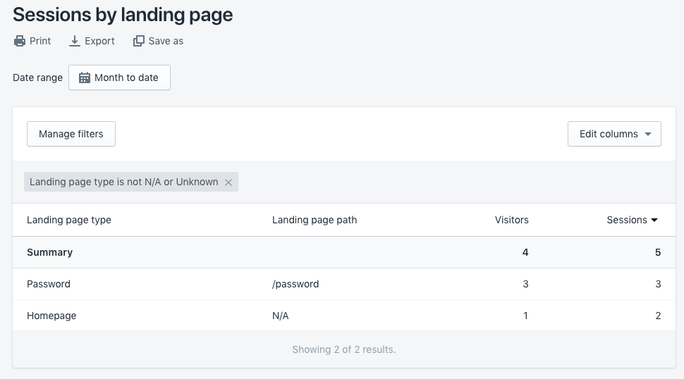 Sessions by landing page report