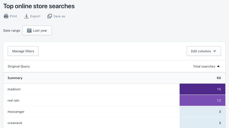 Relatório Principais pesquisas na loja virtual