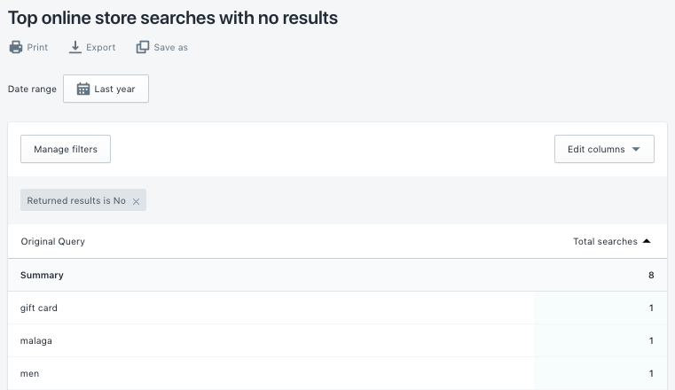 Top online store searches with no results report