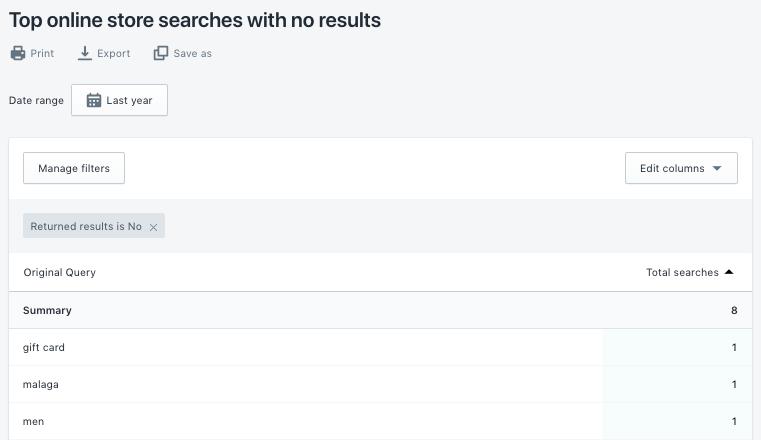 Rapport Populairste zoekopdrachten in online winkel zonder resultaten